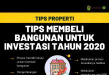 Tips Membeli Bangunan Untuk Investasi Tahun 2020